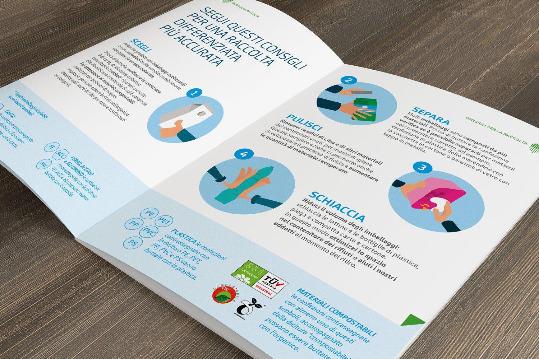 Guida online alla Raccolta Differenziata di Amsa 2020